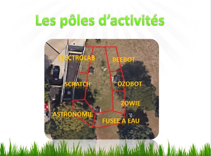 fdq_ParcAM_2018-Plan_Village_Robotique.JPG
